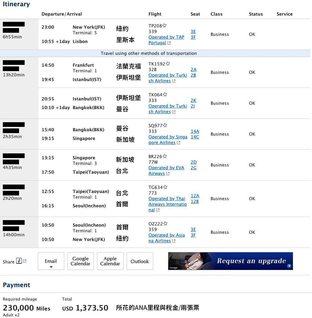2019環球旅遊的機票